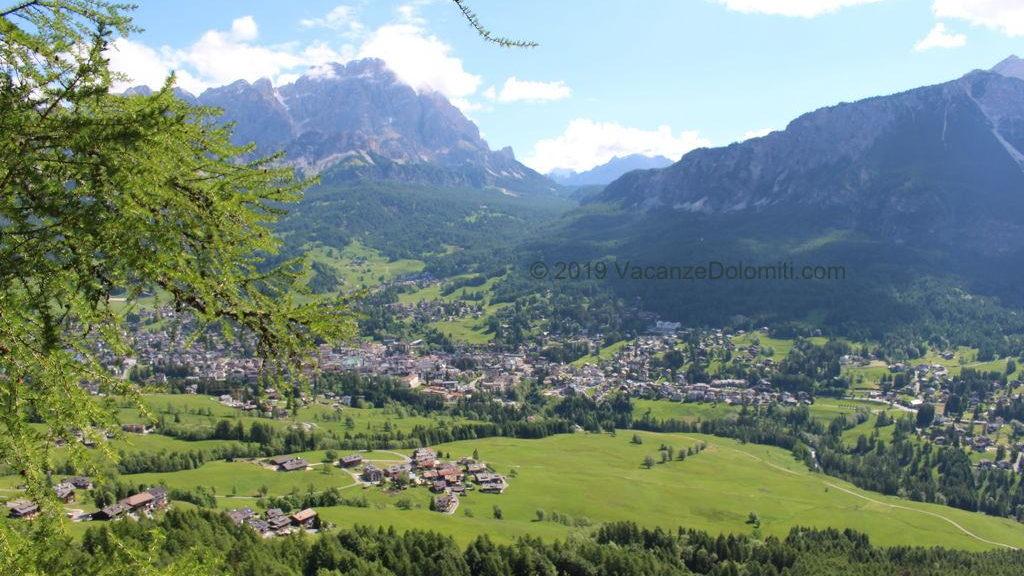 Verso Cortina 2021: un nuovo servizio per cogliere tutte le opportunità dell'evento