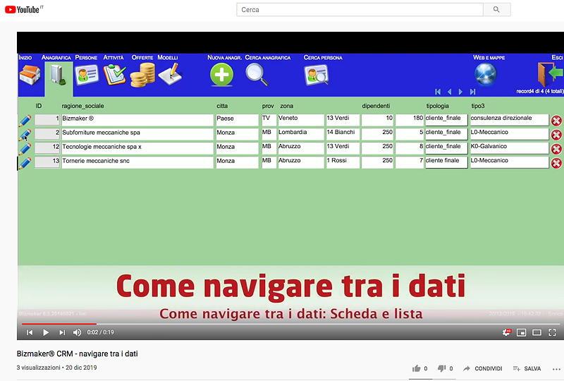 software CRM facile da usare